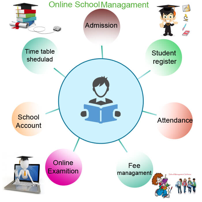 online school managament software